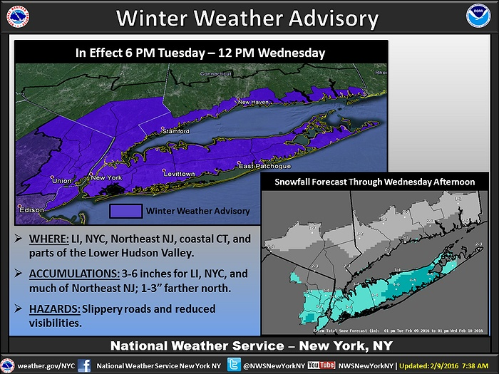 Winter Weather Advisory Issued for Winter Storm Nacio, 3rd Major Storm to Hit LI in Less Than a Week