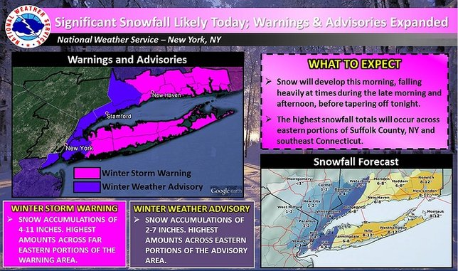 Winter Storm Warning In Effect For Suffolk County & Nassau County